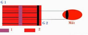 Cách làm gương 2 chiều
