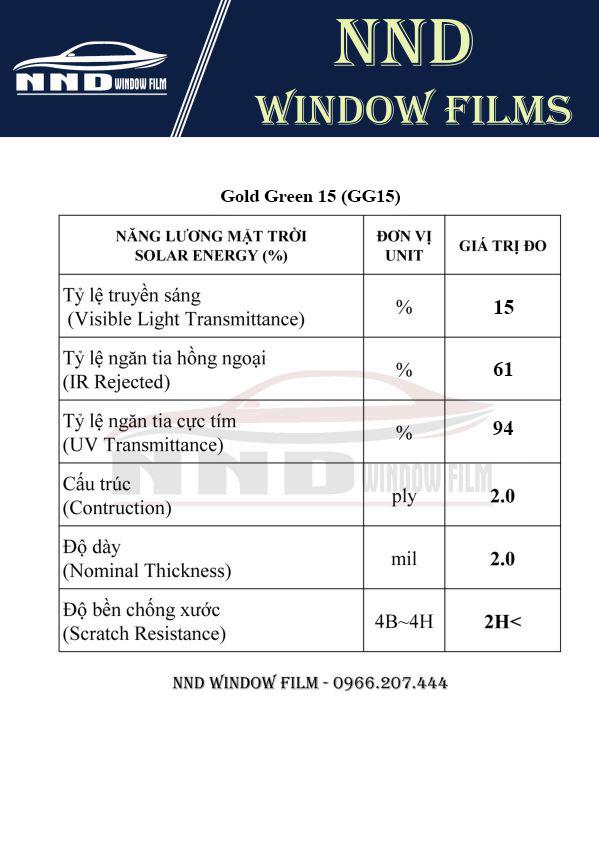 Thông số kỹ thuật sản phẩm mẫu phim cách nhiệt GG15