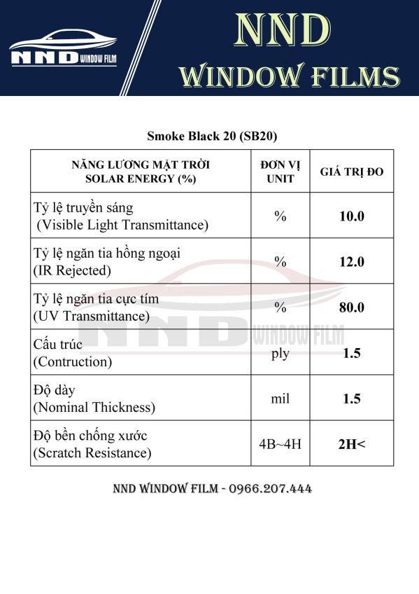 SB20 là mã phim cách nhiệt màu tối thuộc nhóm phim giá siêu rẻ