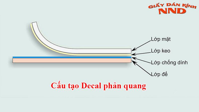 cau-tao-cua-decal-phan-quang-giaydankinhnnd