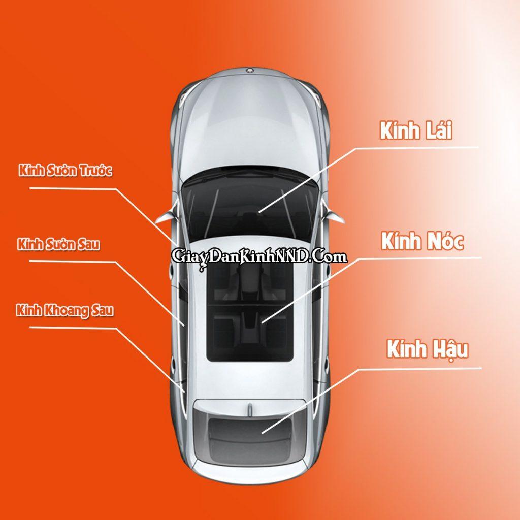 Bảng giá dán dán kính chống nắng xe ô tô mới nhất.