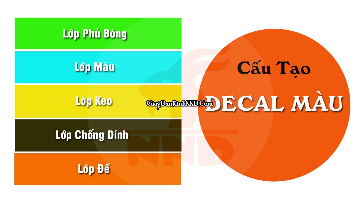 Decal màu có cấu tạo 4 lớp cơ bản giống các loại decal thông thường.